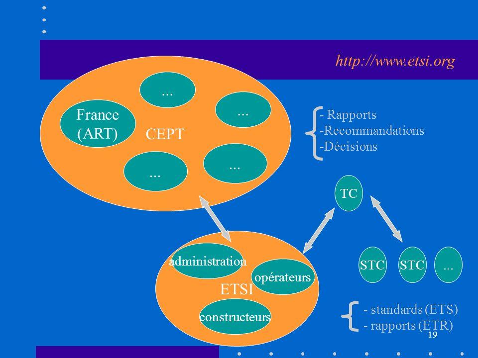 ONU http://www.itu.int ITU-D ITU ITU-T ITU-R TSB IFRB GCNT