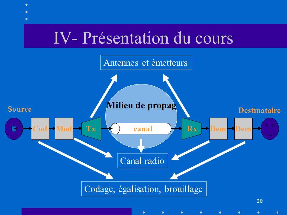 http://www.etsi.org ... CEPT ... France (ART) ... ... ETSI - Rapports