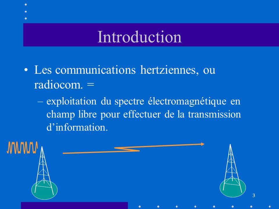 Les communications hertziennes