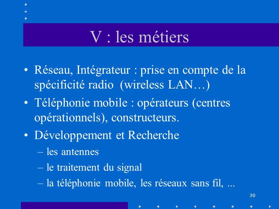 Les systèmes Les ponts radio La diffusion TV / radio