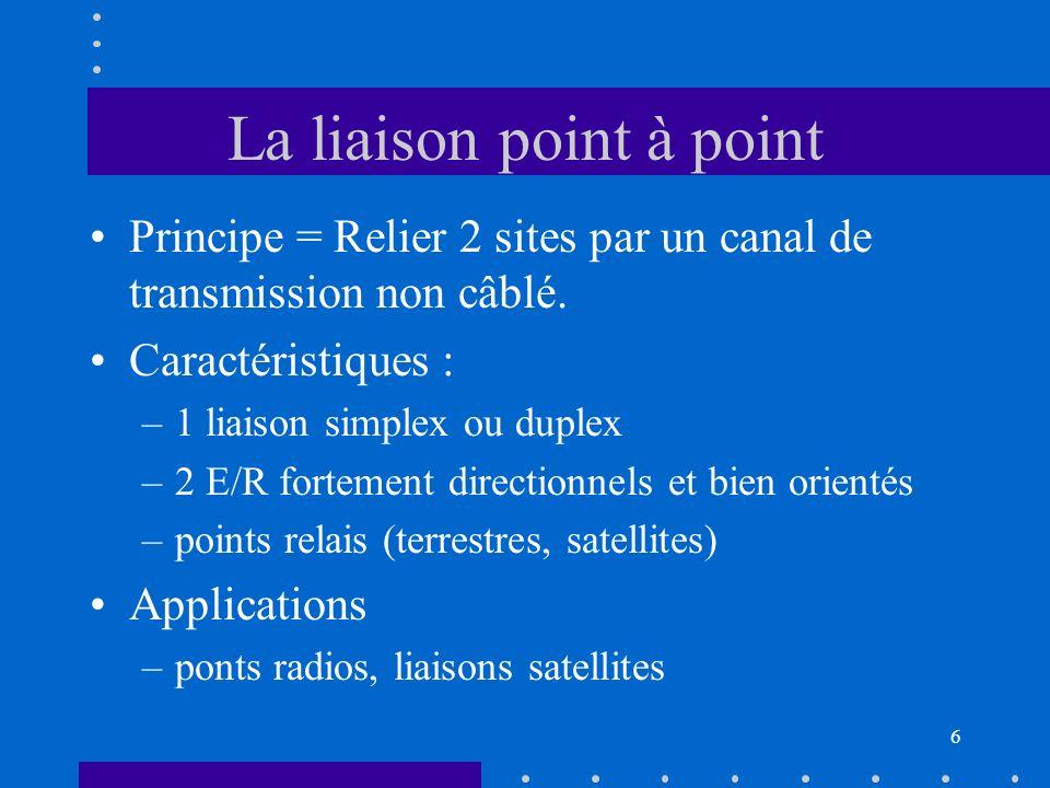 mars 17 La diffusion. Principe = diffusion d 'information sur 1 zone géographique. Caractéristiques.