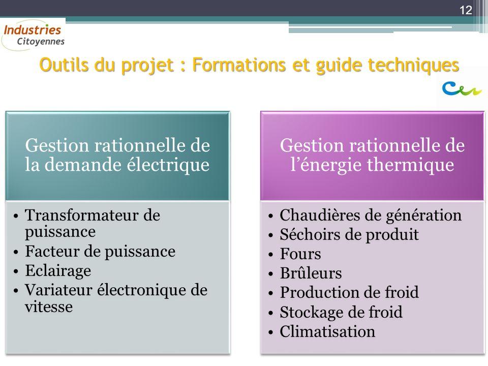 Outils du projet : Formations et guide techniques