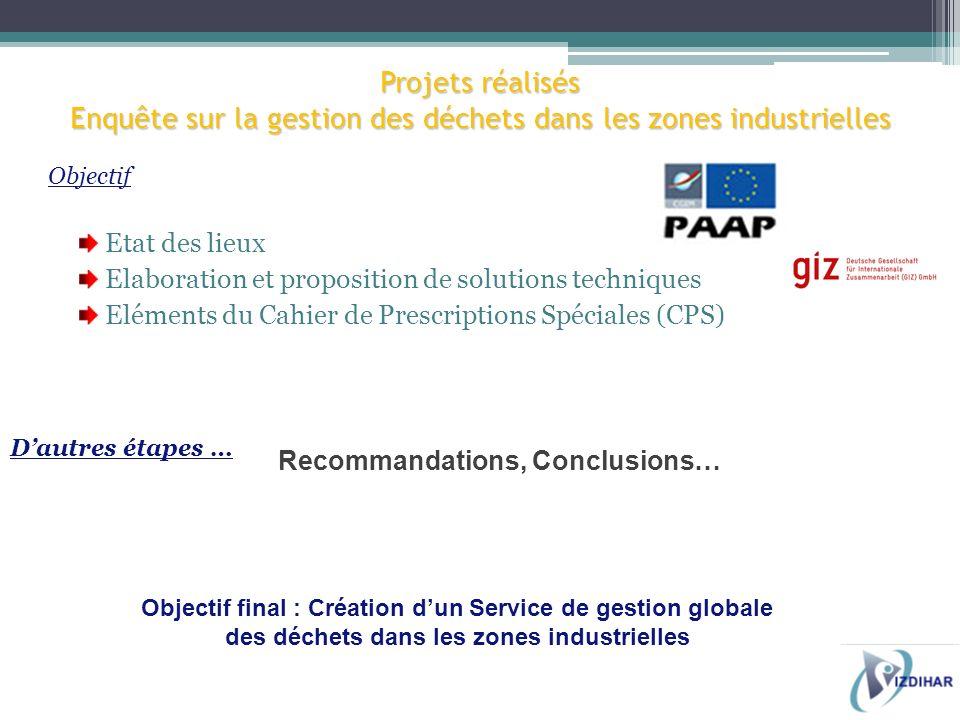 Projets réalisés Enquête sur la gestion des déchets dans les zones industrielles