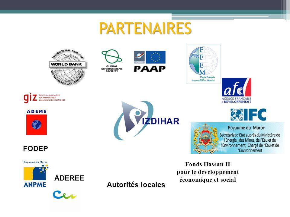 Fonds Hassan II pour le développement économique et social