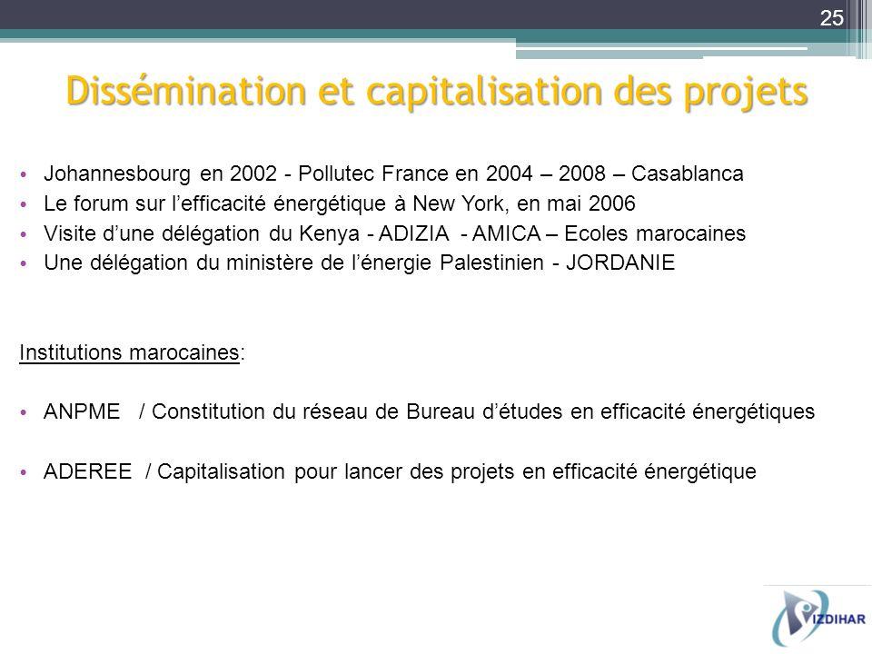 Dissémination et capitalisation des projets