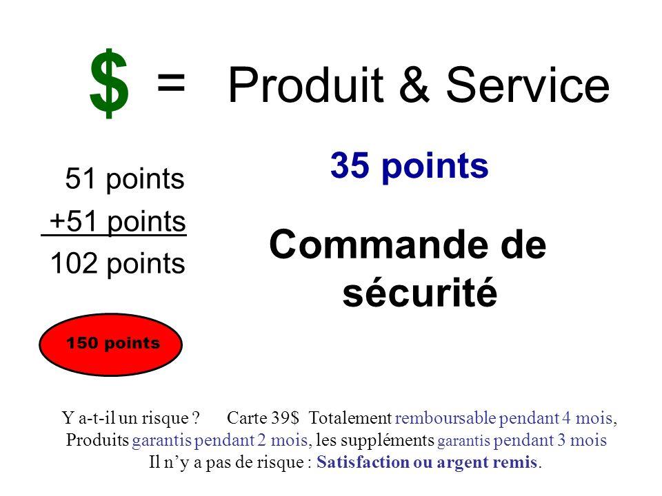 $ = Produit & Service Commande de sécurité 35 points +51 points