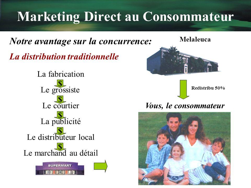 Marketing Direct au Consommateur