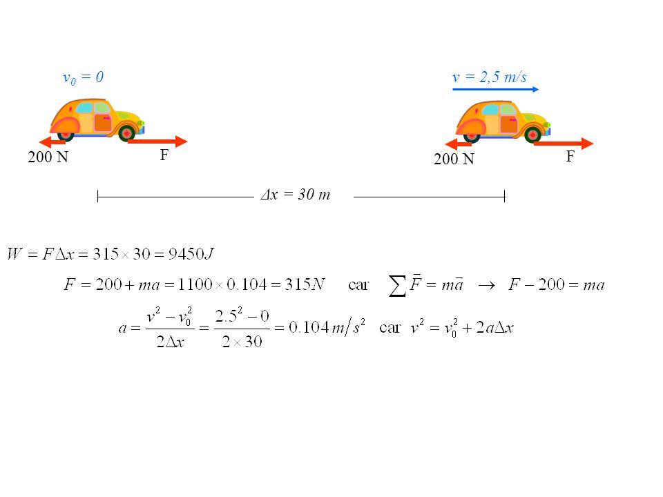 200 N F v = 2,5 m/s v0 = 0 Δx = 30 m