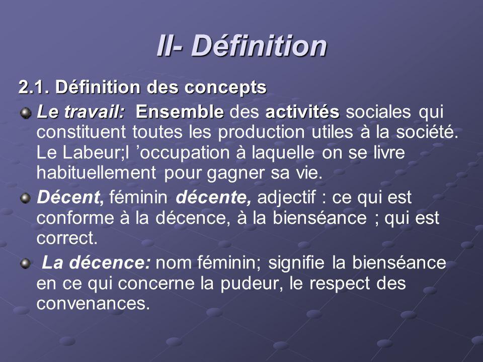 II- Définition 2.1. Définition des concepts