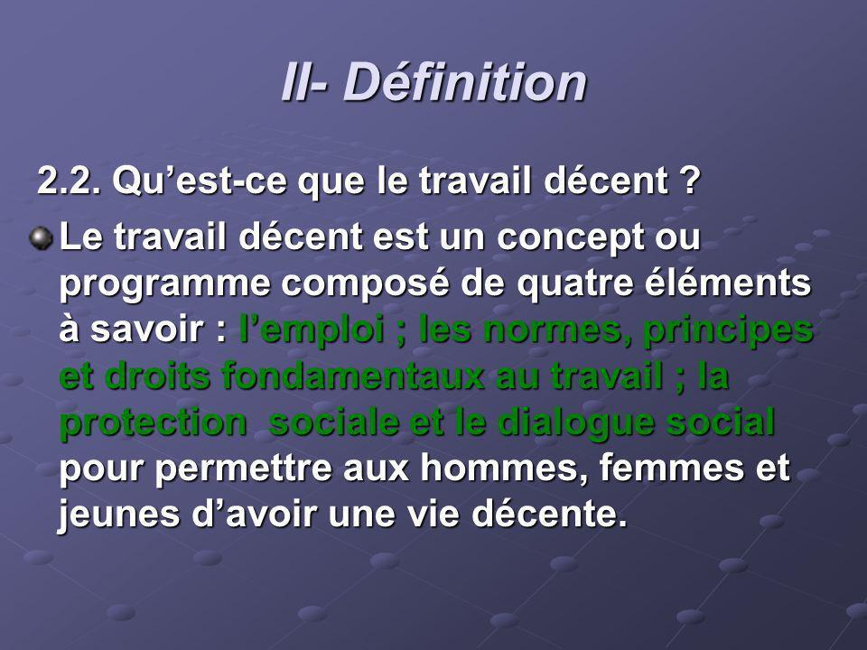 II- Définition 2.2. Qu'est-ce que le travail décent