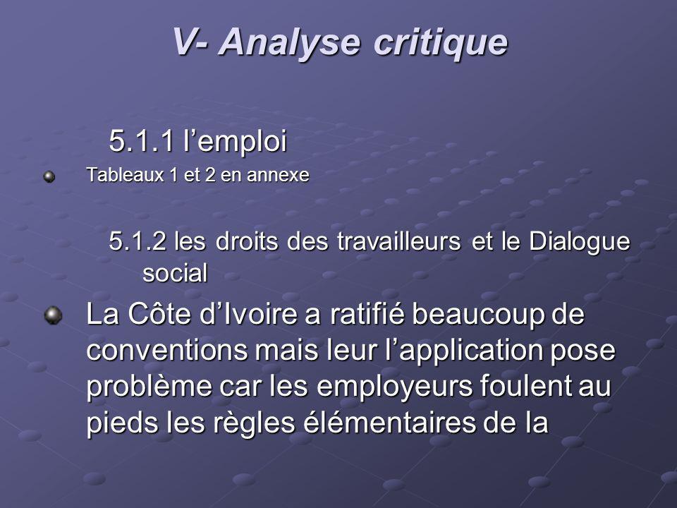 V- Analyse critique 5.1.1 l'emploi