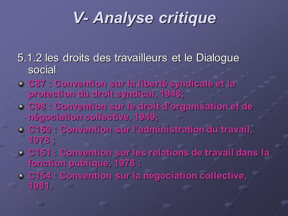 V- Analyse critique 5.1.2 les droits des travailleurs et le Dialogue social.