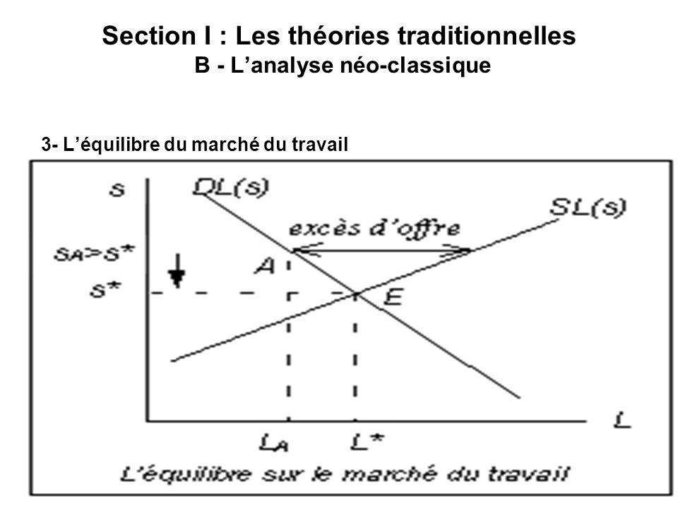 Section I : Les théories traditionnelles B - L'analyse néo-classique