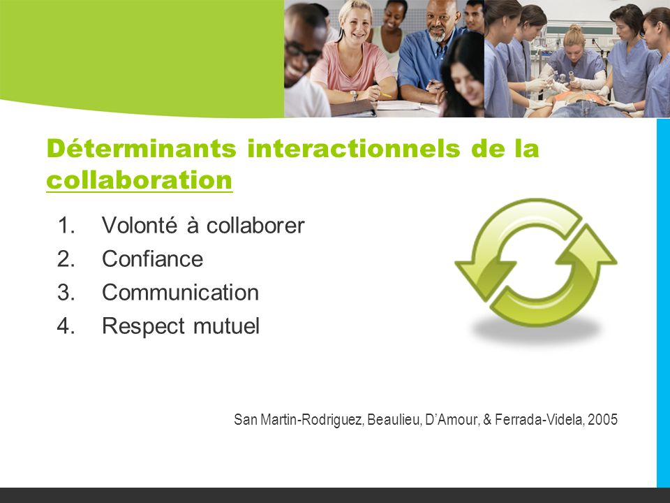 Déterminants interactionnels de la collaboration