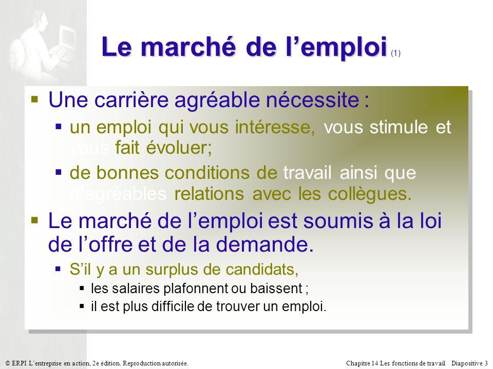 Le marché de l'emploi (1)