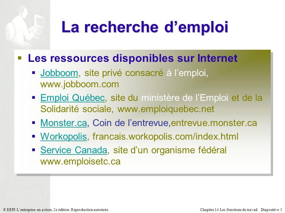 La recherche d'emploi Les ressources disponibles sur Internet