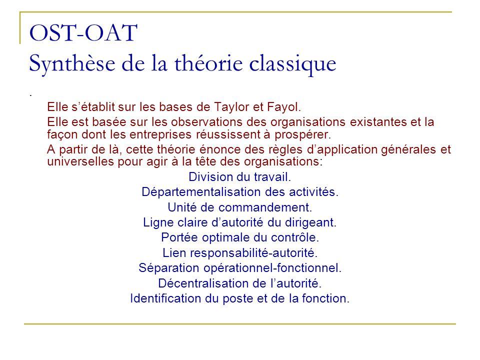OST-OAT Synthèse de la théorie classique