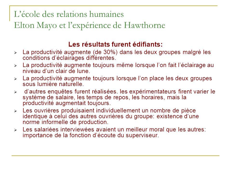 L'école des relations humaines Elton Mayo et l'expérience de Hawthorne