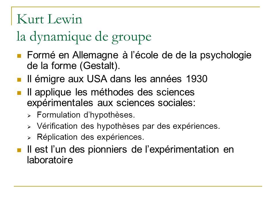 Kurt Lewin la dynamique de groupe