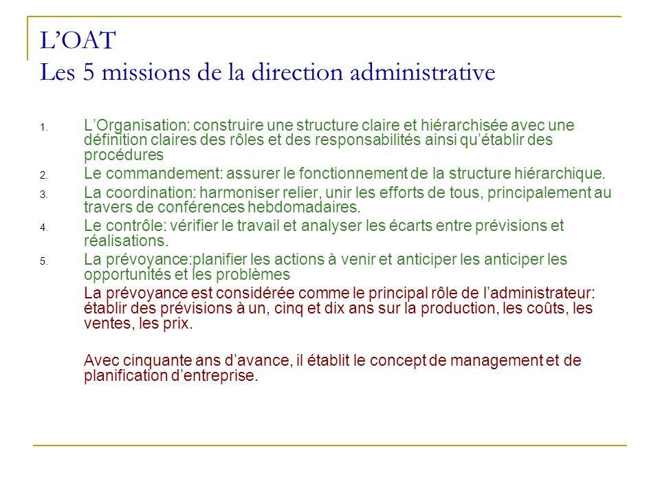 L'OAT Les 5 missions de la direction administrative