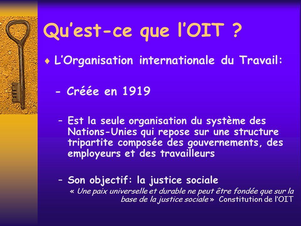 Qu'est-ce que l'OIT L'Organisation internationale du Travail:
