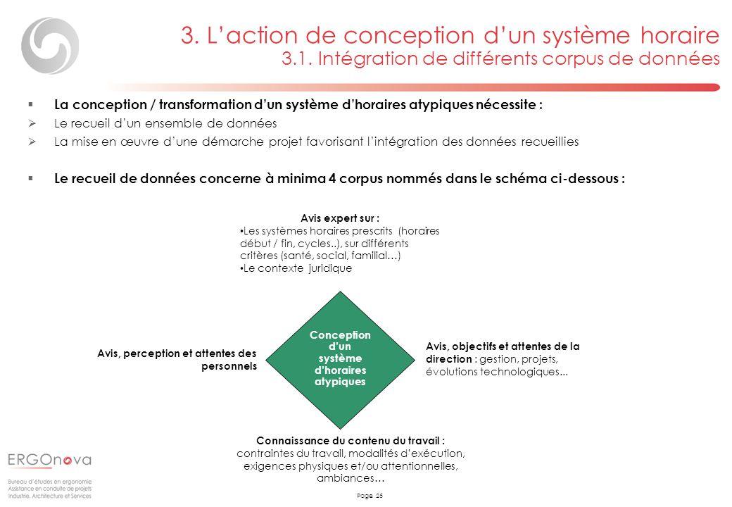 Conception d'un système