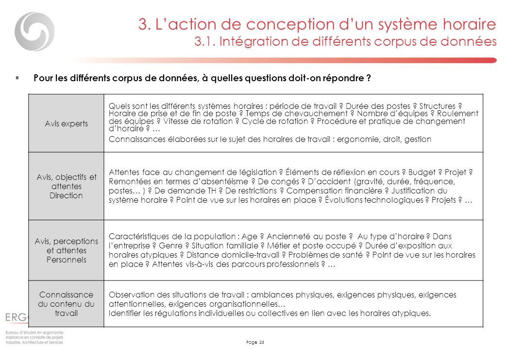 3. L'action de conception d'un système horaire 3. 1