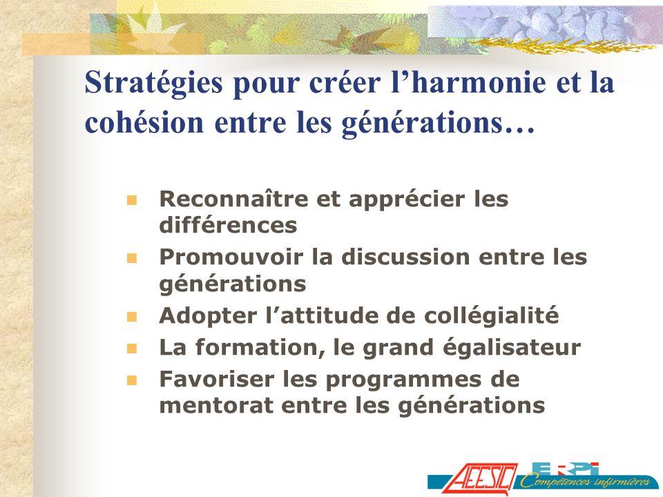 Stratégies pour créer l'harmonie et la cohésion entre les générations…