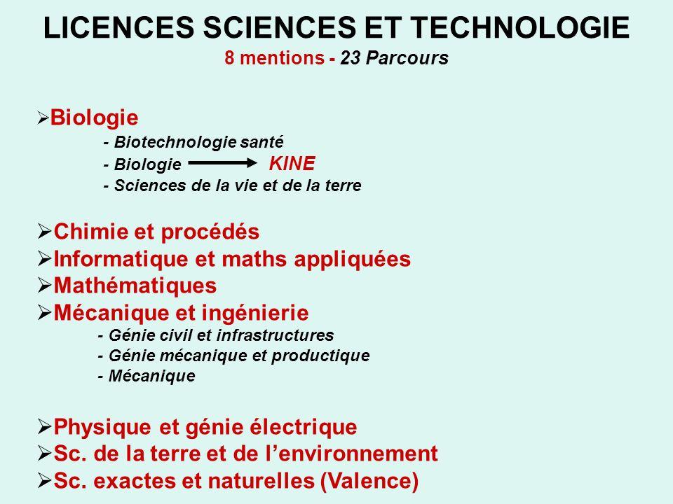 LICENCES SCIENCES ET TECHNOLOGIE 8 mentions - 23 Parcours