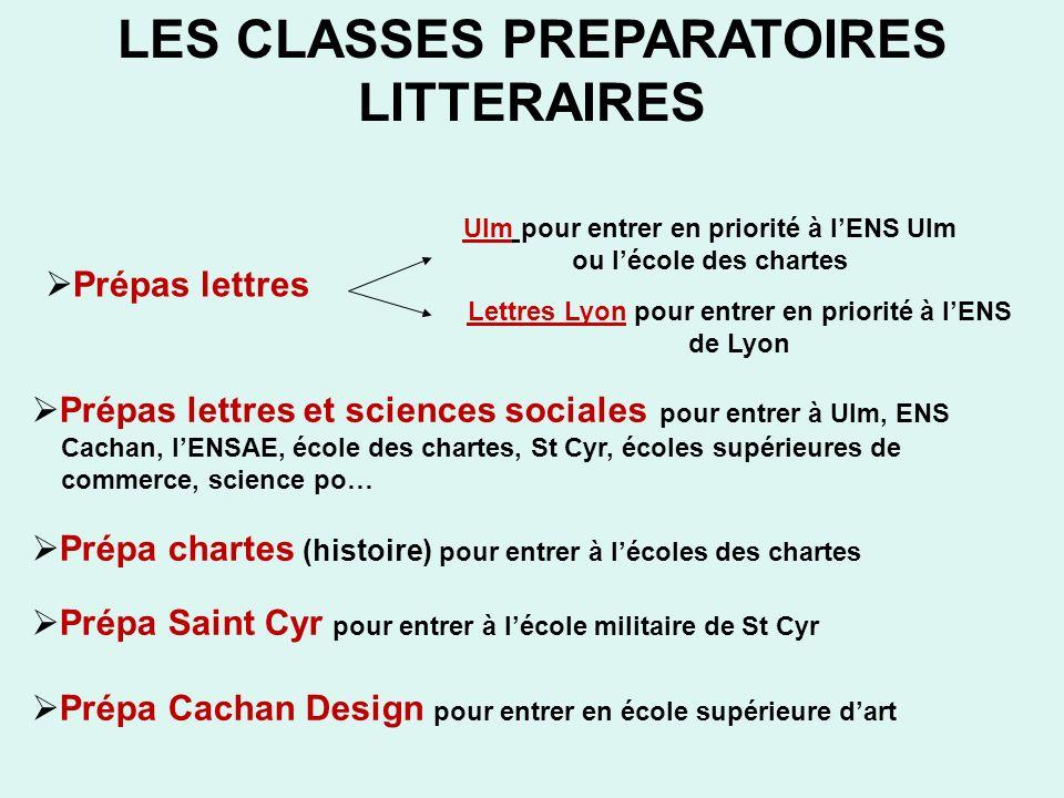 LES CLASSES PREPARATOIRES LITTERAIRES