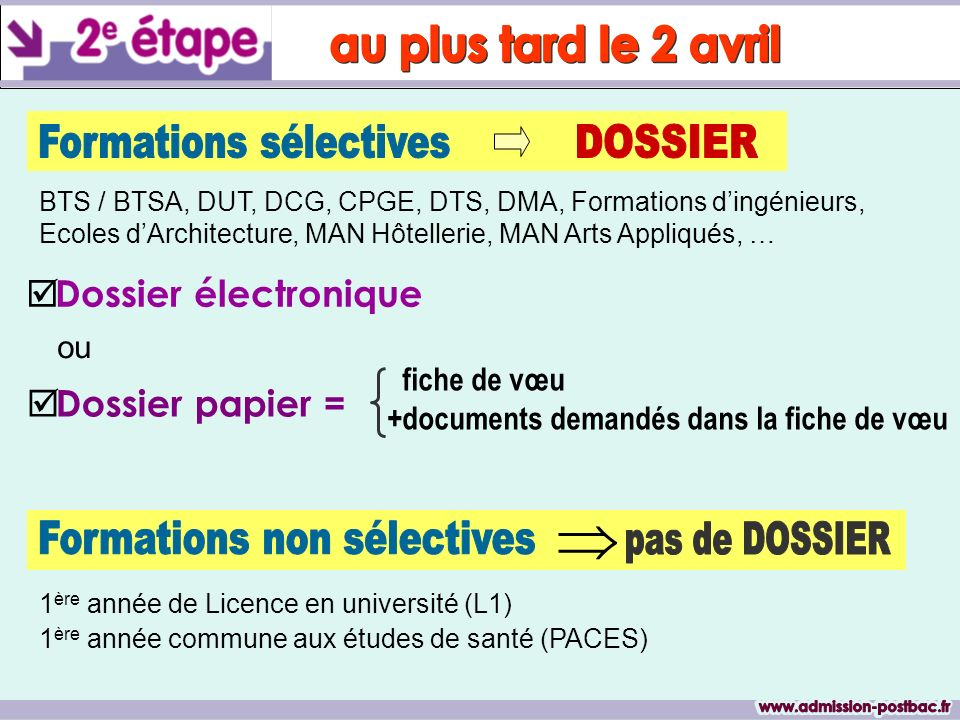 Formations sélectives DOSSIER