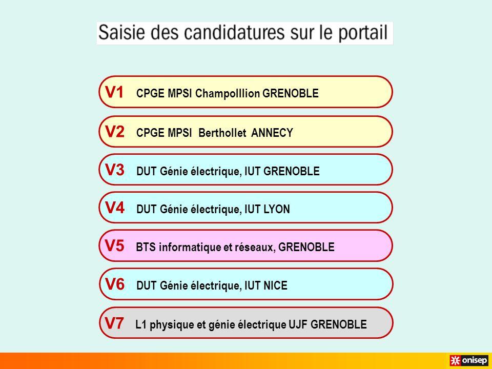 V1 CPGE MPSI Champolllion GRENOBLE