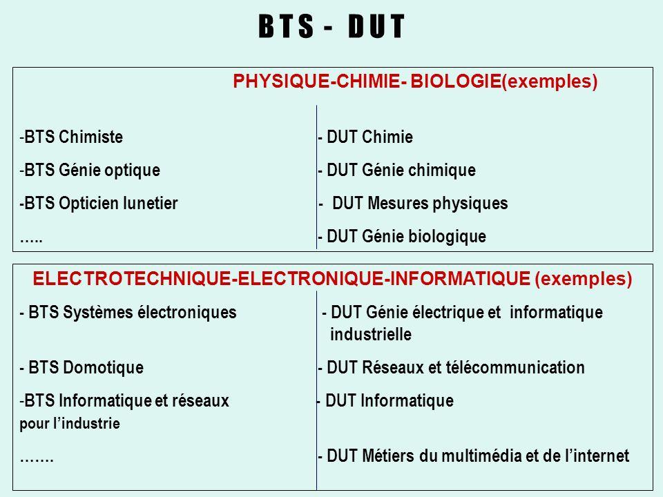 B T S - D U T PHYSIQUE-CHIMIE- BIOLOGIE(exemples)