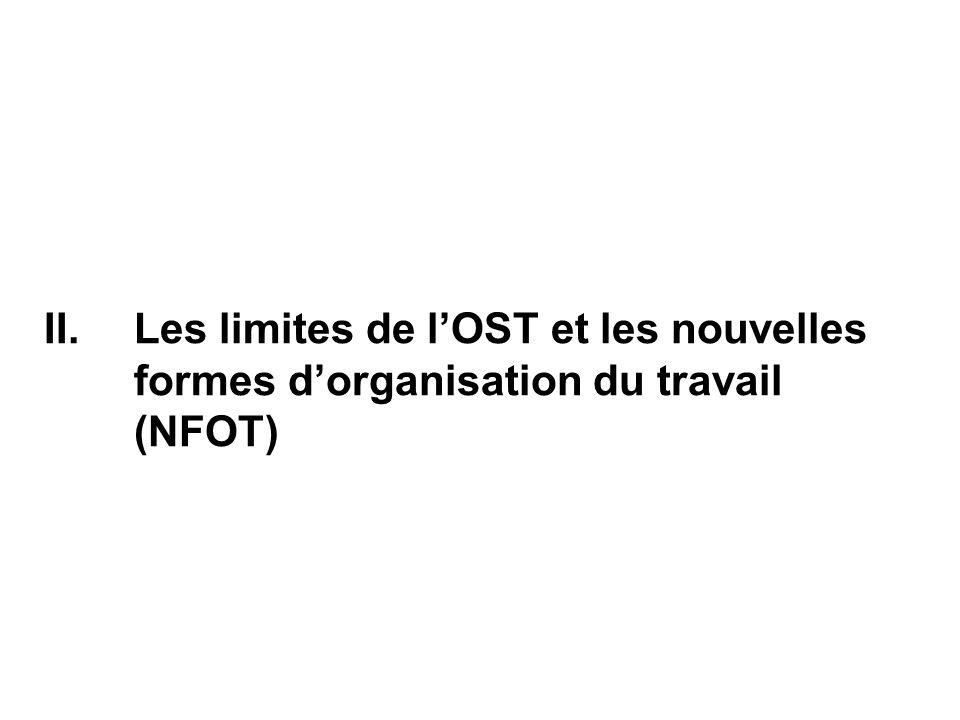 Les limites de l'OST et les nouvelles formes d'organisation du travail (NFOT)