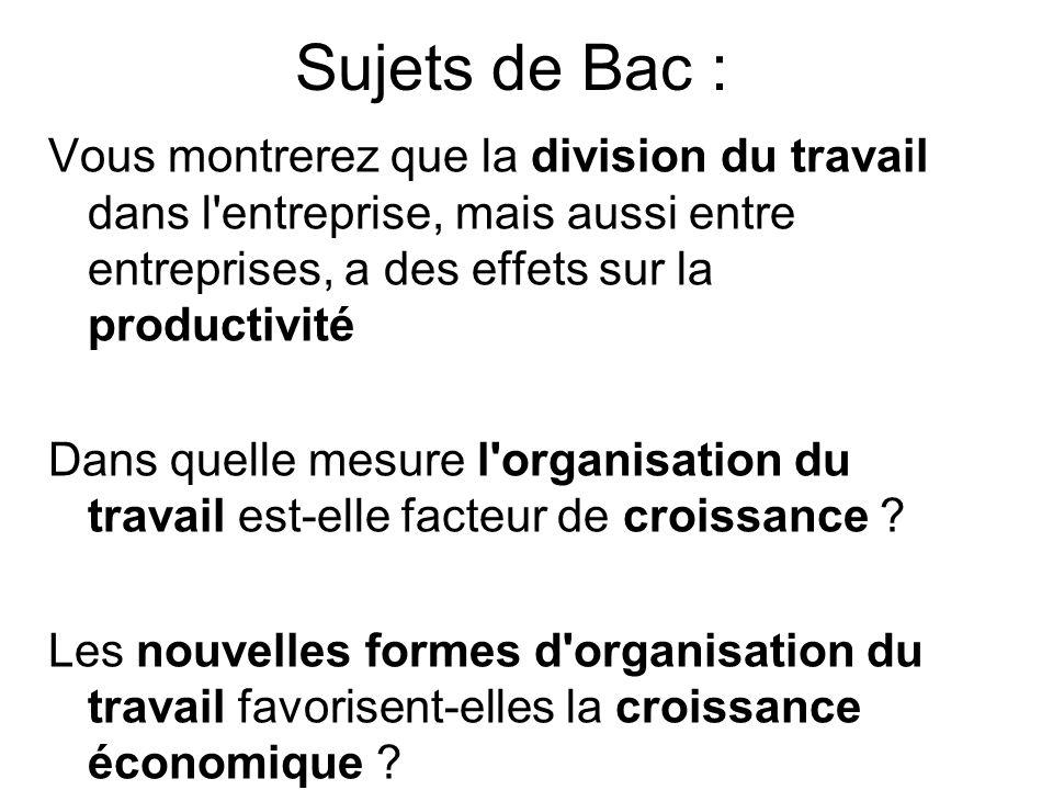 Sujets de Bac :
