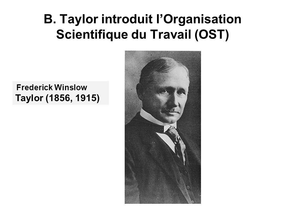 B. Taylor introduit l'Organisation Scientifique du Travail (OST)