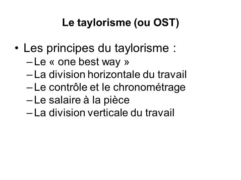 Les principes du taylorisme :