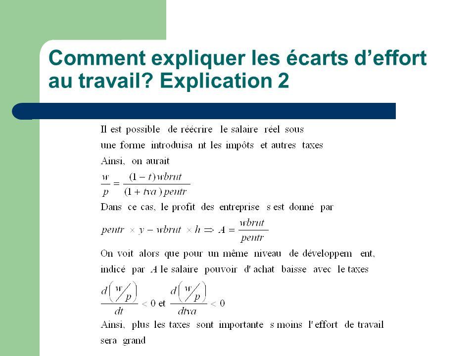 Comment expliquer les écarts d'effort au travail Explication 2