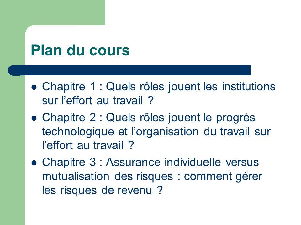 Plan du cours Chapitre 1 : Quels rôles jouent les institutions sur l'effort au travail