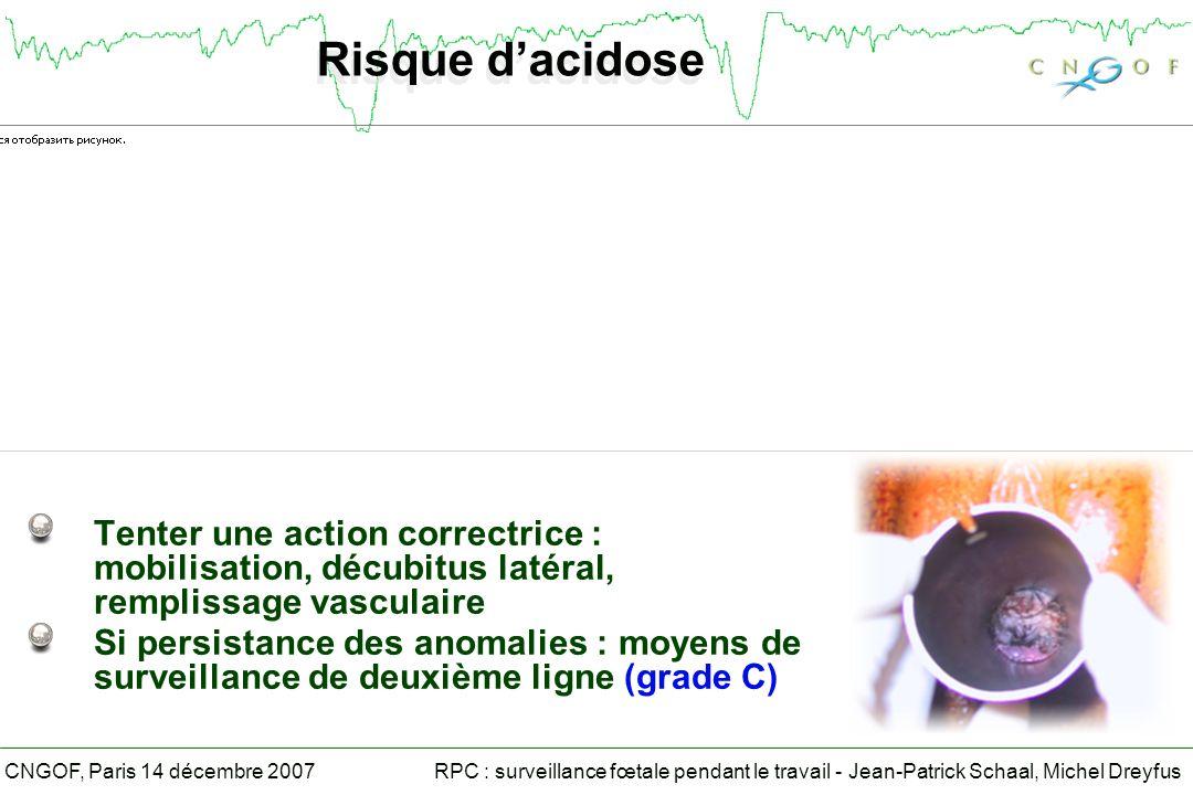 Risque d'acidose Tenter une action correctrice : mobilisation, décubitus latéral, remplissage vasculaire.