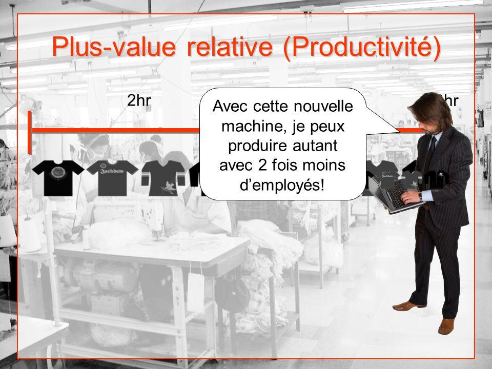 Plus-value relative (Productivité)