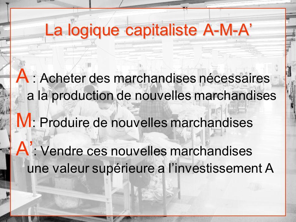 La logique capitaliste A-M-A'