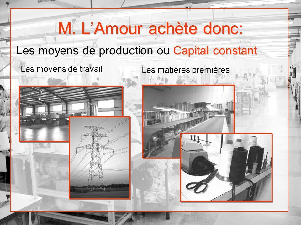 M. L'Amour achète donc: Les moyens de production ou Capital constant