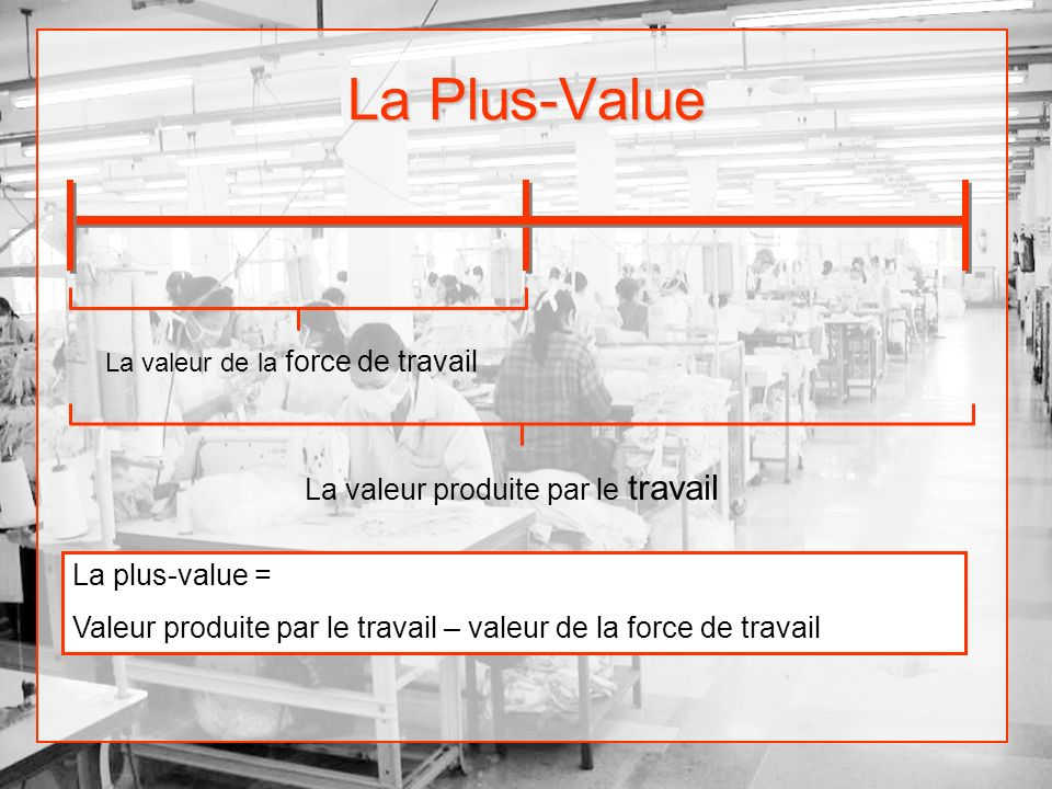 La Plus-Value La valeur produite par le travail La plus-value =