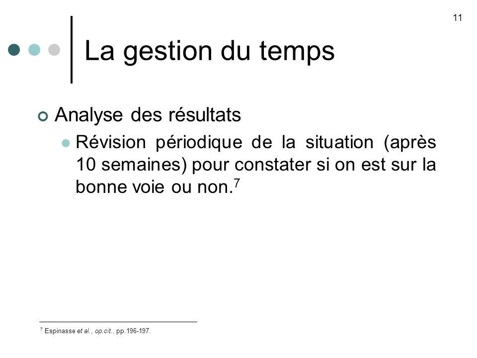 La gestion du temps Analyse des résultats