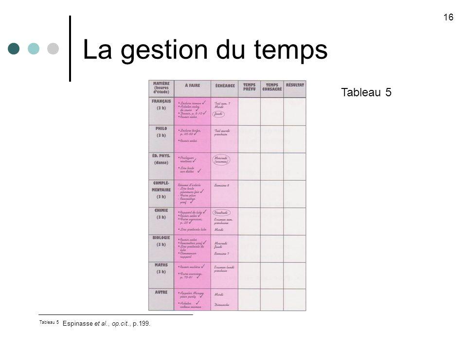 La gestion du temps Tableau 5 16