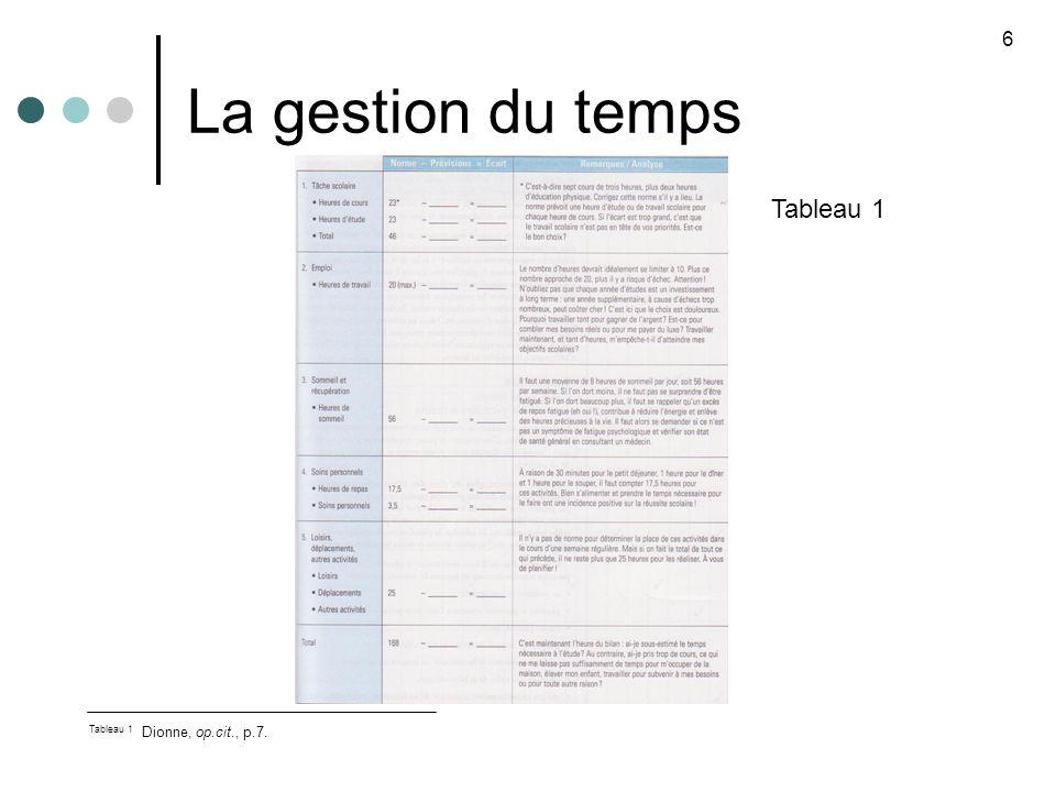 La gestion du temps 6 Tableau 1 Tableau 1 Dionne, op.cit., p.7.