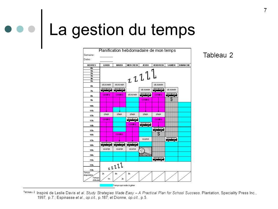 La gestion du temps Tableau 2 7
