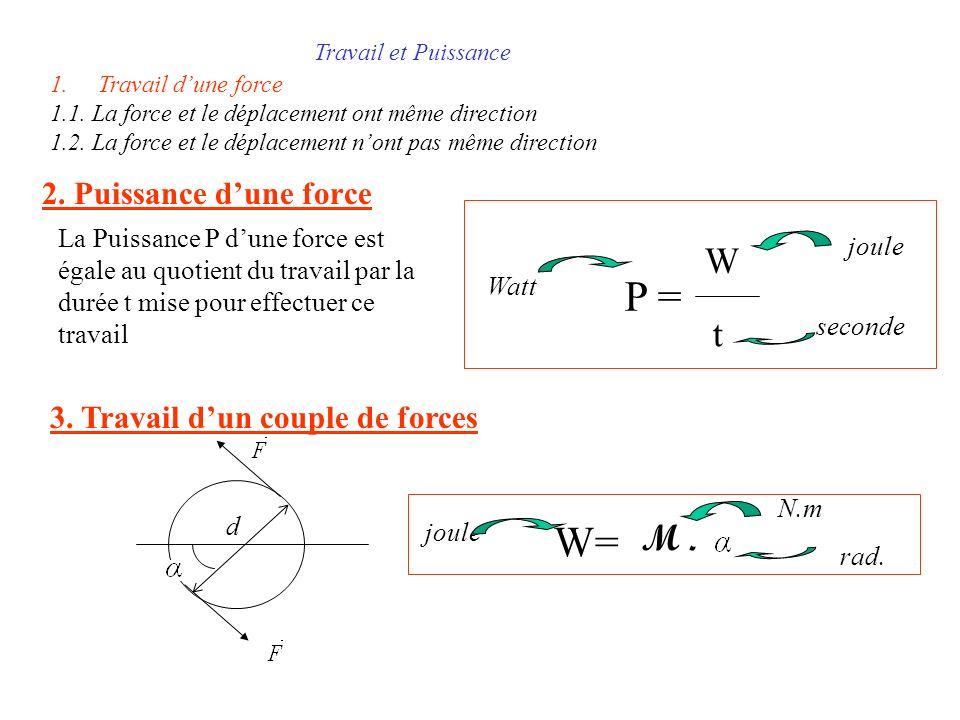 P = W= W t M . 2. Puissance d'une force