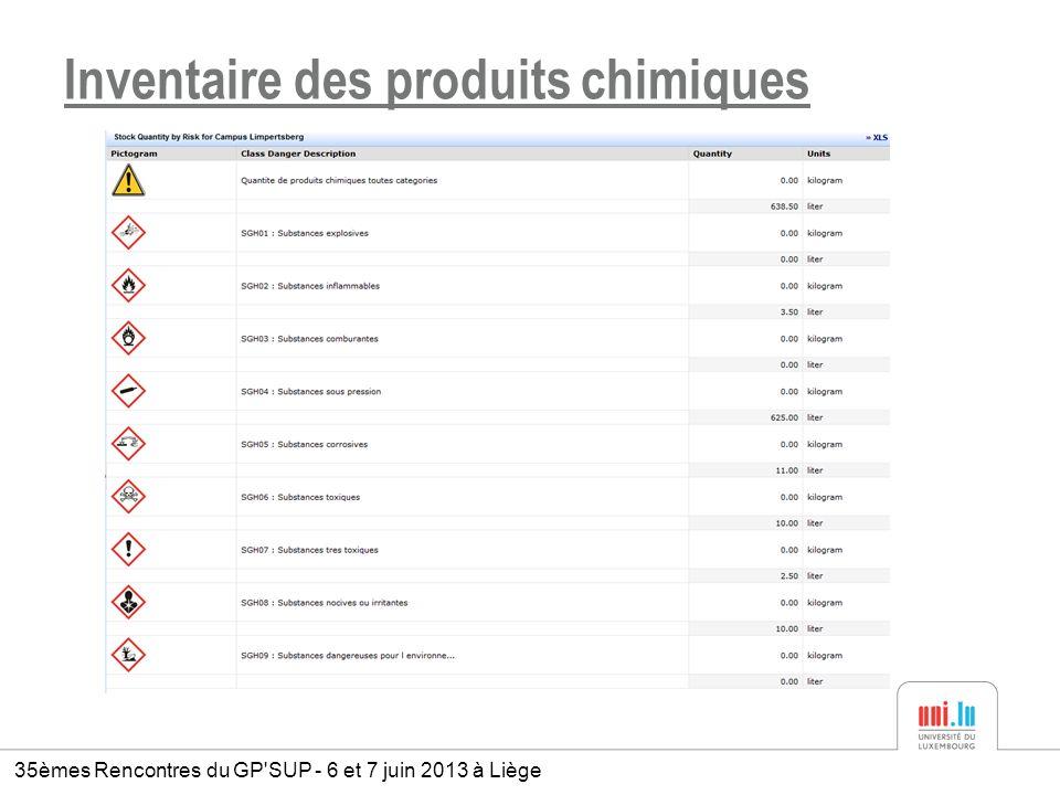 Inventaire des produits chimiques